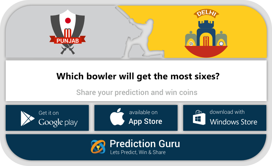 Pin by Prediction Guru on Prediction Guru Play store app