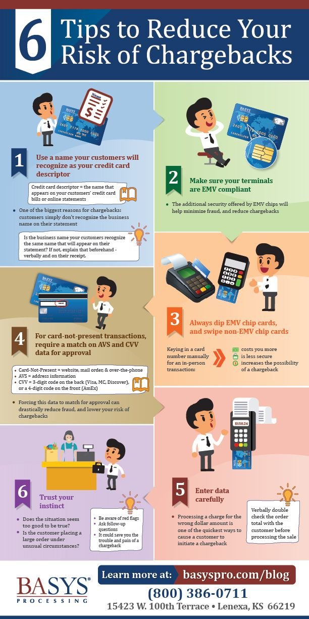 Protect Your Business And Reduce Your Risk Of Credit Card Chargebacks With These 6 Tips For Business O Credit Card Charges Credit Card Credit Card Processing
