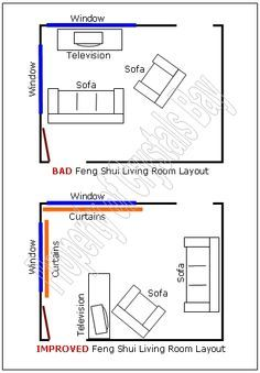 Living Room Feng Shui Layout