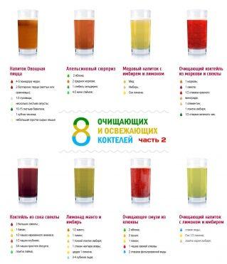 Сегодня мы продолжим тему очищающих напитков и для этого мы подготовили 8 новых рецептов таких напитков. Очищение различными детокс-напитками - это отличный способ помочь вашему организму получить все питательные вещества, в которых он действительно нуждается. Ниже мы представим список рецептов детокс-напитков, которые могут быть включены в любую программу очистки организма.
