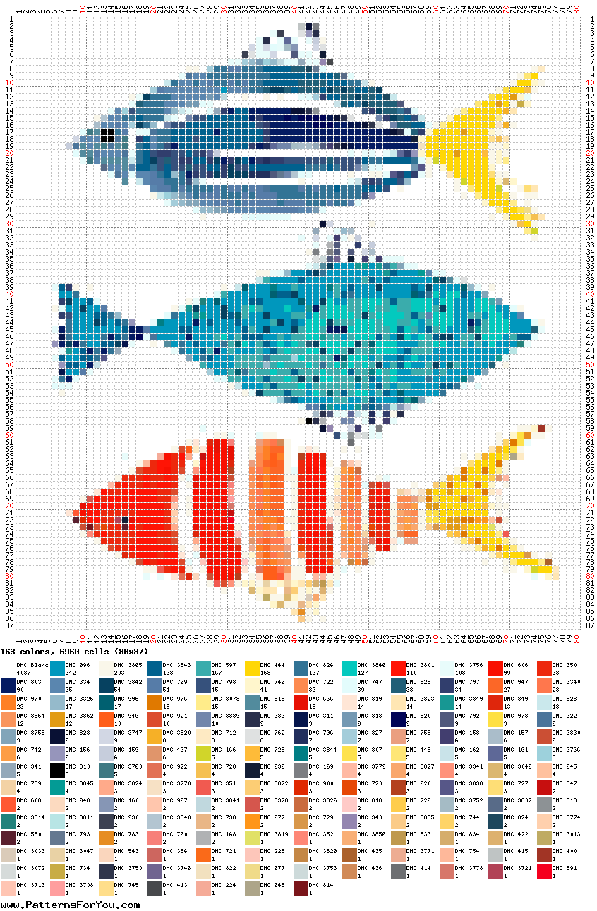How To Make Your Own Cross Stitch Pattern Magnificent Design