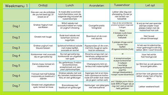 dieet schema