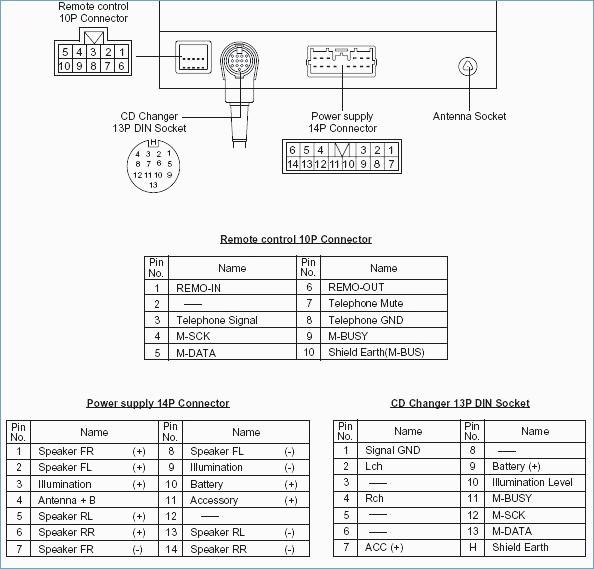mitsubishi wire diagram  wiring diagram operation cow