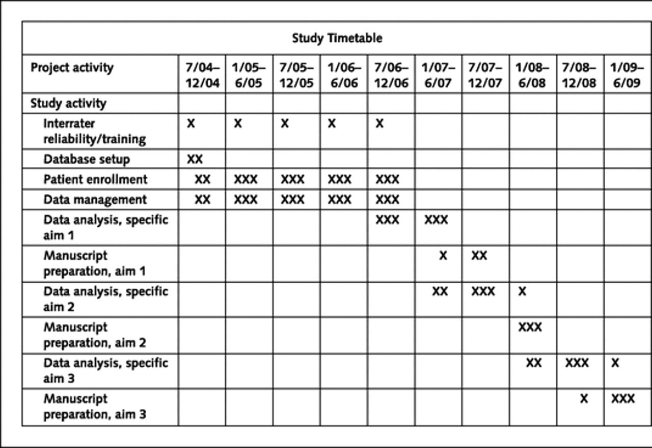9ff3 Jpeg 1280 881 Timetable Template Project Timeline Template
