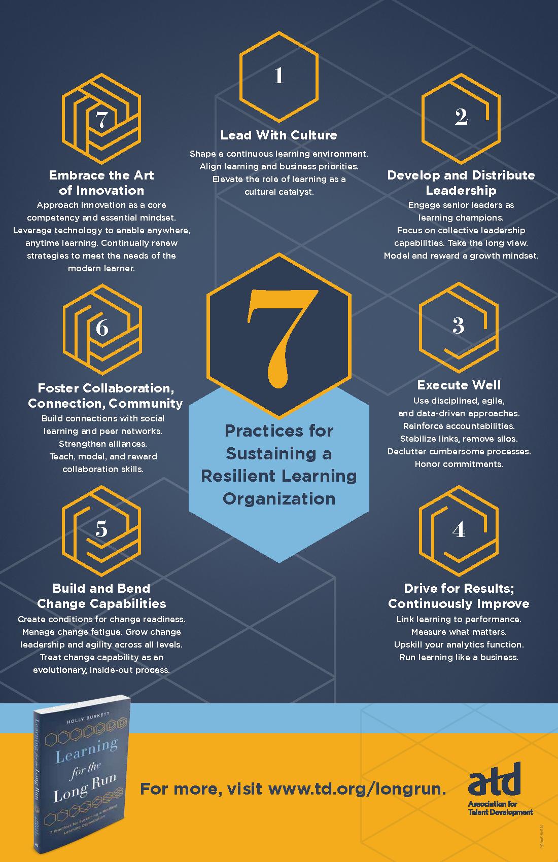 how to run a organization