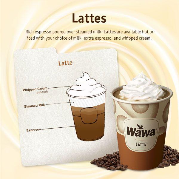 Lattes, Macchiatos, Hot Chocolates, Cappuccinos, & Chai