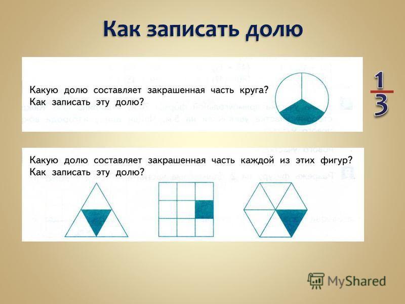 Математика 3 класс доли школа
