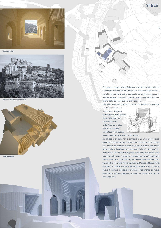 Riconfigurazione spaziale della cattedrale del castello Aragonese di Ischia