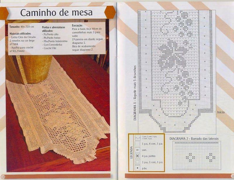 Patron Crochet Camino De Mesa | Pire