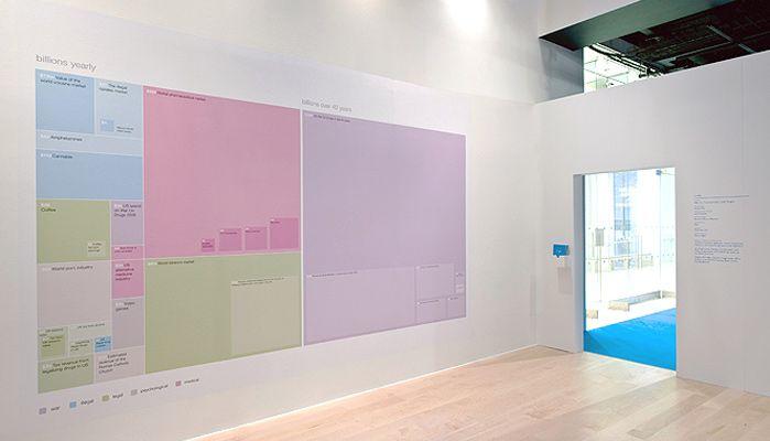 David McCandless » Design Work