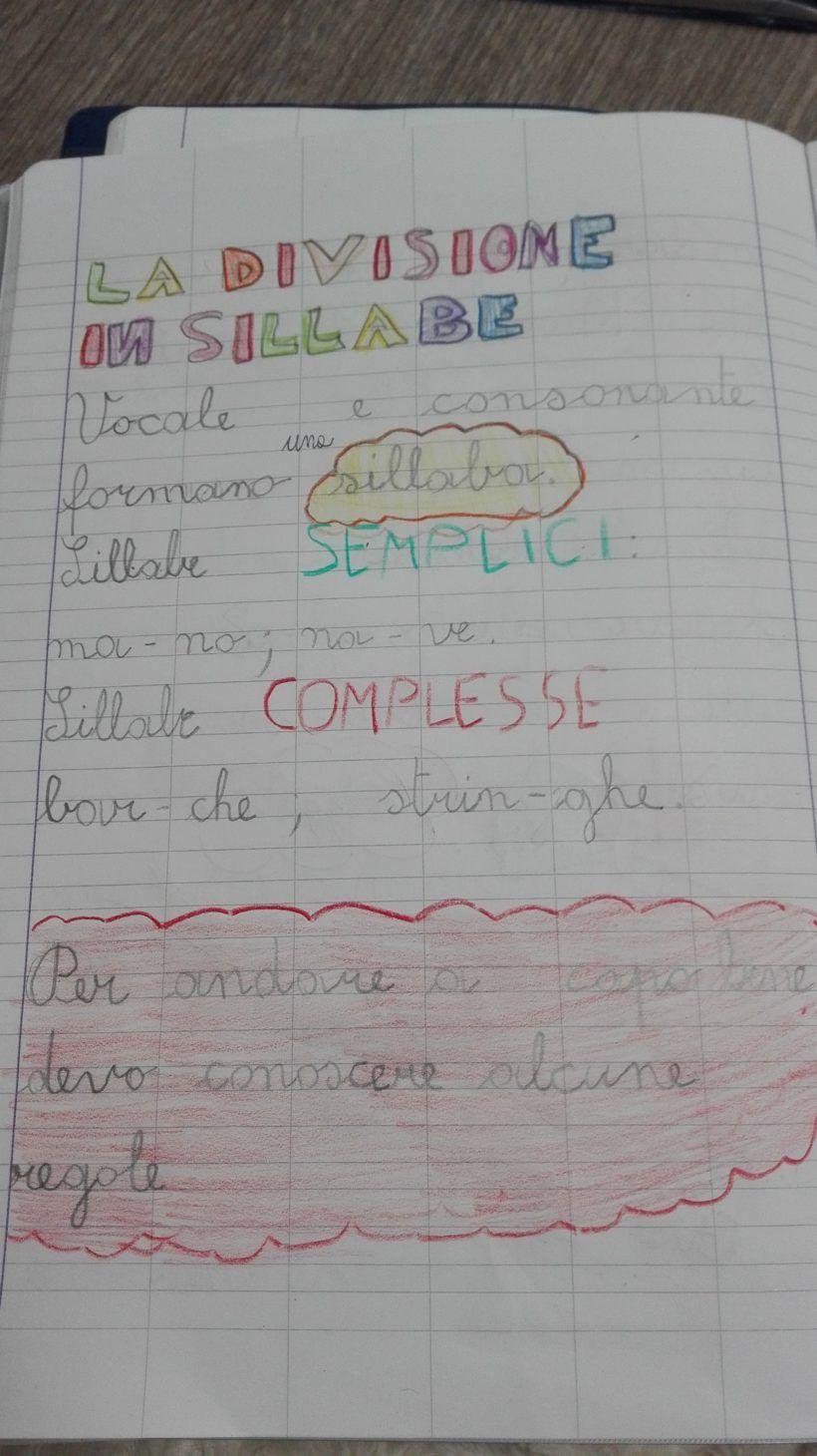 Classe Seconda Italiano La Divisione In Sillabe Ottobre Maestra