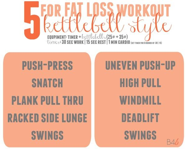 Does weight loss increase libido