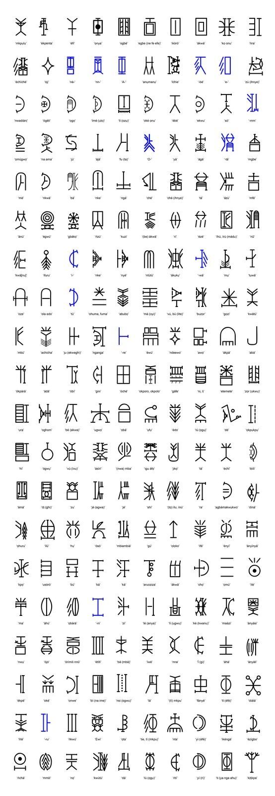 Symbols and their meanings egyptian symbols and their meanings symbols and their meanings egyptian symbols and their meanings nsibidi writing system by catalina more biocorpaavc Choice Image
