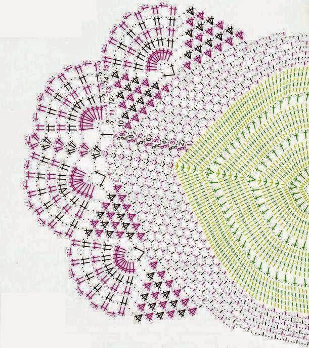 Todo crochet | tejidos | Pinterest | Crochet