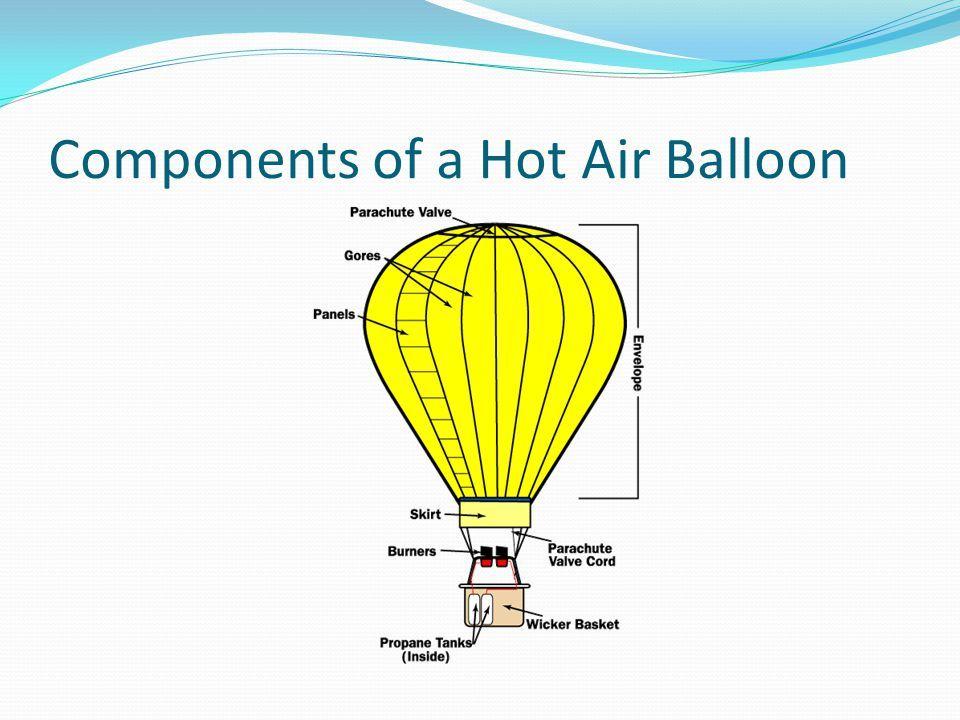 Pin by Anne Christopher on Hot Air Balloon | Air balloon