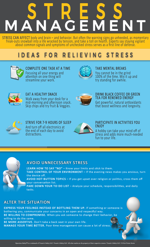 Stress Management At Work | Safety posters, Stress ...