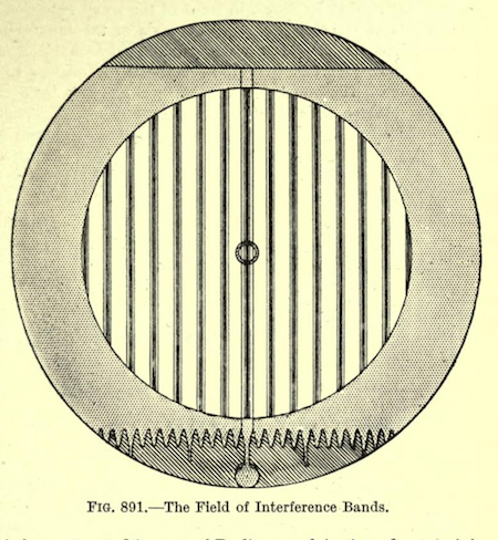 """Fig. 891. """"The field of interference bands."""" Crystallography and practical crystal measurement. 1922."""