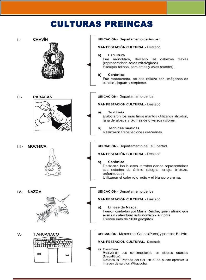 Culturas Preincas Ensenanza De La Historia Fichas De Trabajo Actividades De Historia