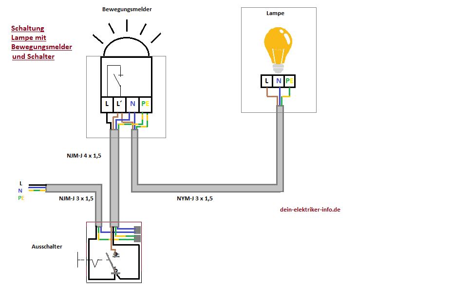 Bewegungsmelder Mit Schalter Intelligente Haustechnik Elektroinstallation Bewegungsmelder