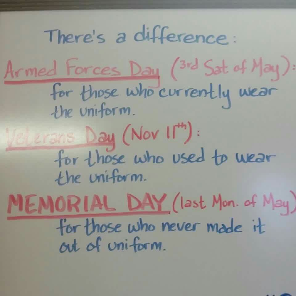 Difference between Armed Forces Day, Veterans Day and ...