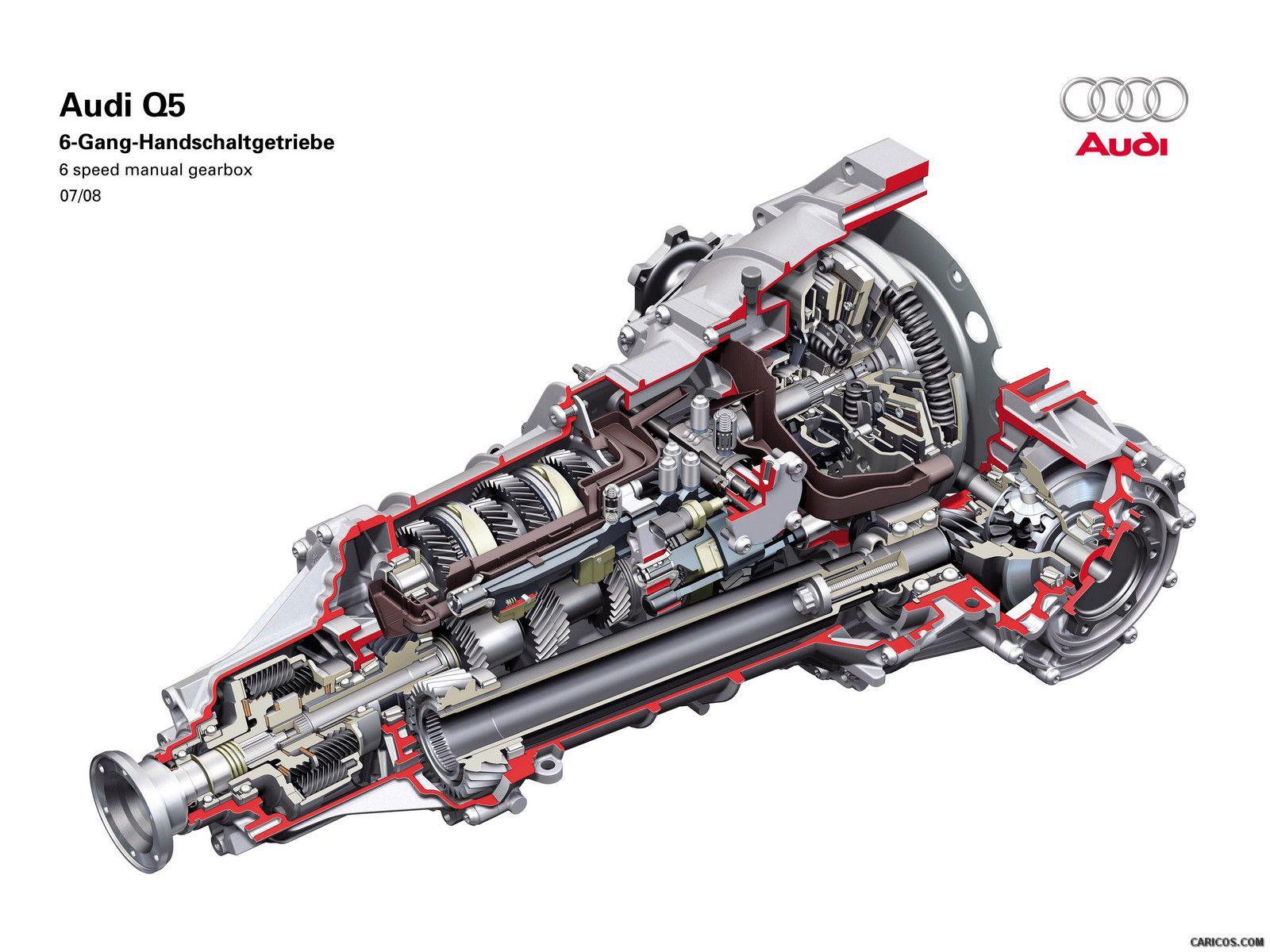 Audi Q5 2009 6 Speed Manual Gearbox Audi Q5 Audi Automobile Engineering