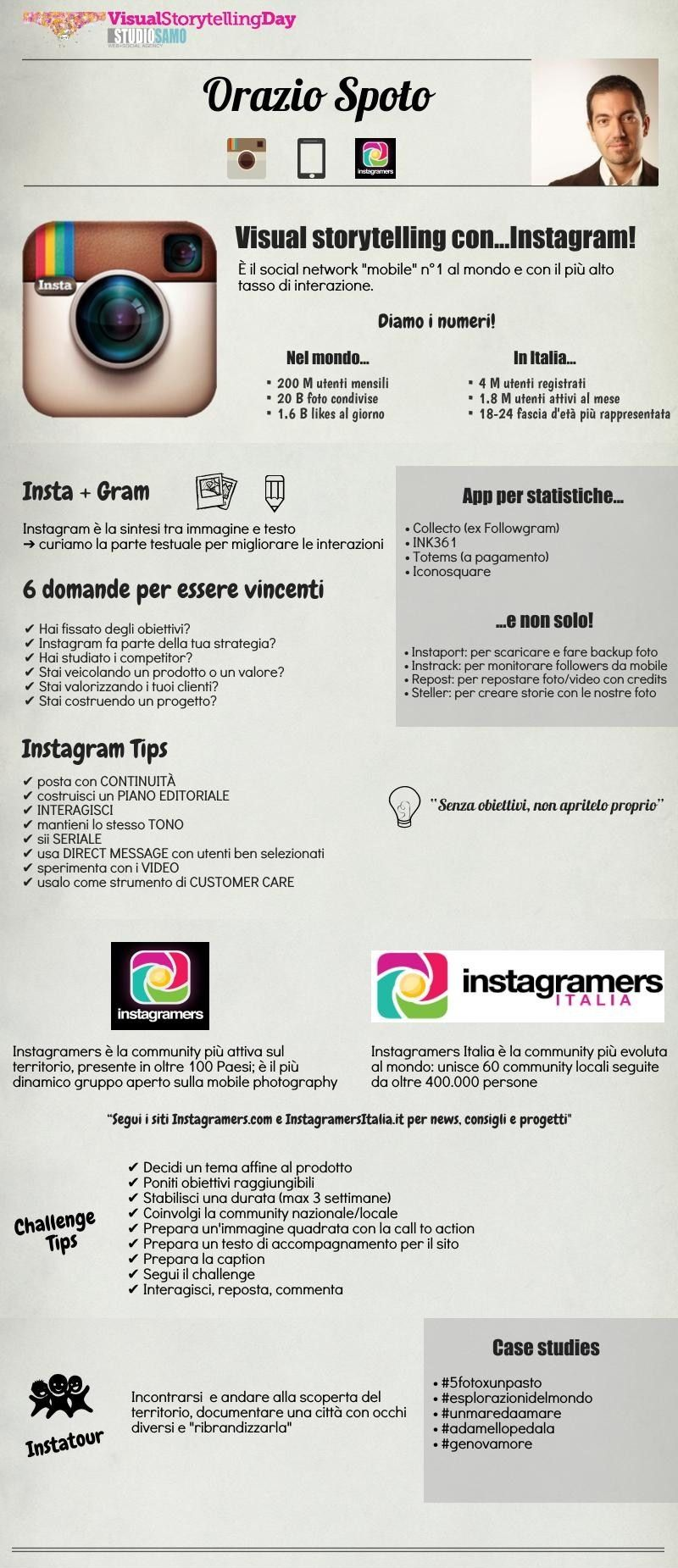 Il Visual Storytelling Day in 5 infografiche - #instagrama ...