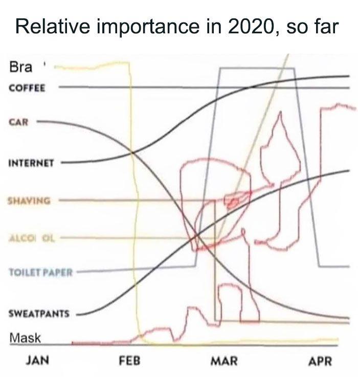 Funny Jokes 2020 In 2020 Funny Relatable Memes Haha Funny Memes