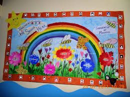 Image result for march bulletin board ideas