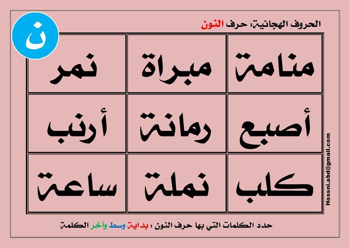 الحروف الهجائية بطاقة حرف النون Learning Arabic Learning