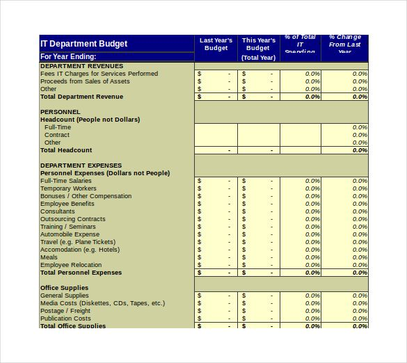 Department Budget Template Spreadsheet It Department Budget
