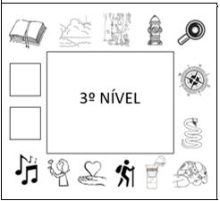 Quadro de requisitos, nível 3 (14 anos)