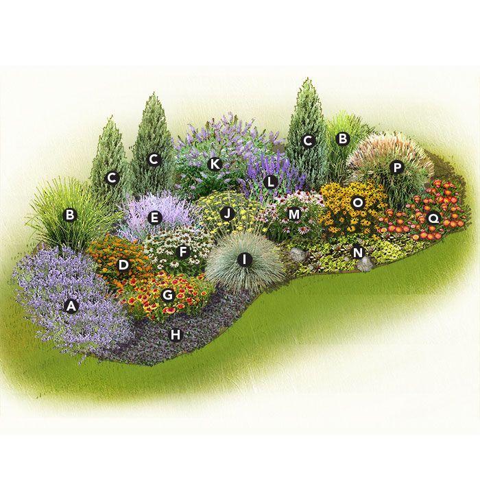 Front Yard Landscaping Diy Ideas Drought Tolerant Garden 400 x 300