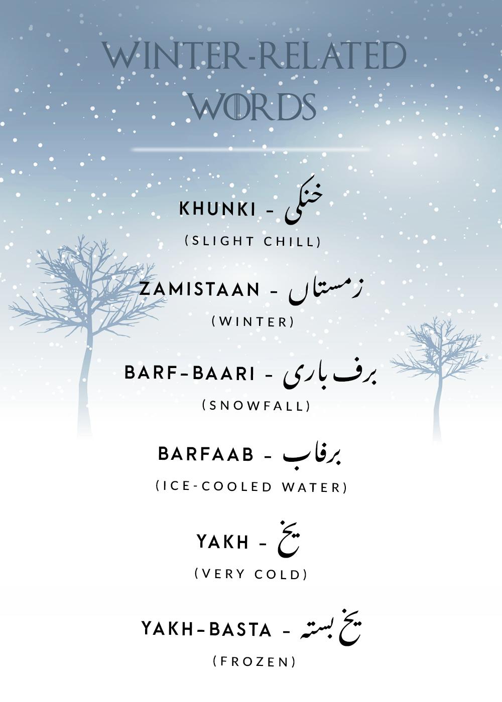 Pin by Rekhta Foundation on Urdu Etymology Urdu love
