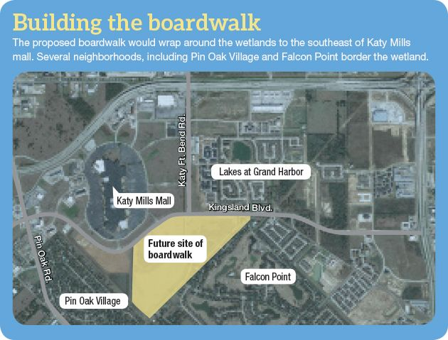 Katy Boardwalk: New plans for Katy TX | All About Katy TX | How to on katy texas highway, katy texas boat, katy texas restaurants, katy texas sunset, katy texas park, katy texas downtown, katy texas food,