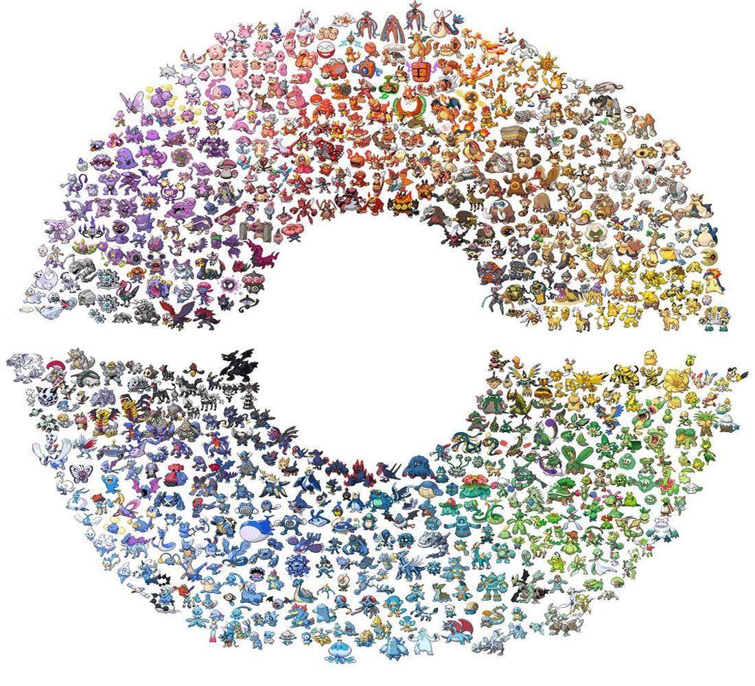 Color Wheel Created Using 649 Pokémon Pokemon, Pokemon