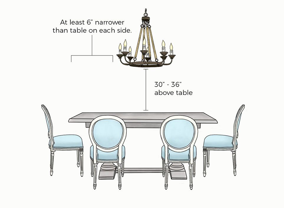 How High From A Dining Room Table Should The Chandelier Hang This Common Question Is A Dining Table Lighting Hanging Light Fixtures Light Fixtures Flush Mount