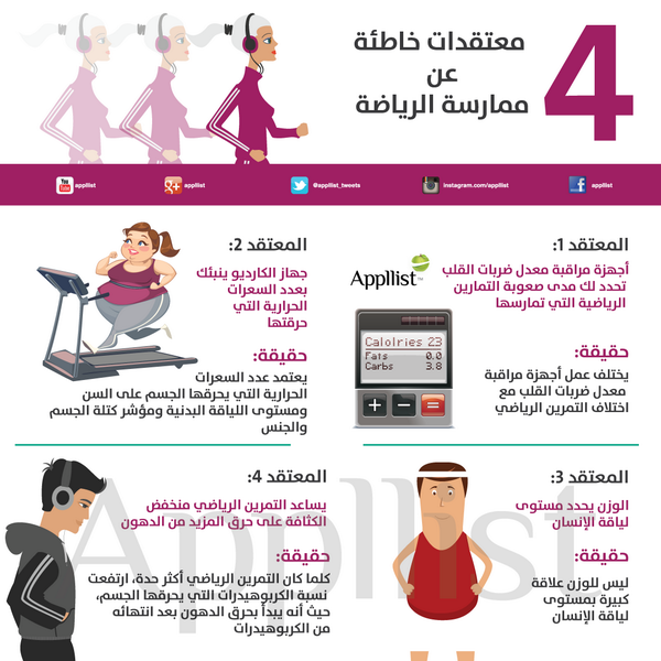 ابليست بالعربية On Twitter Health Fitness Health Health Diet