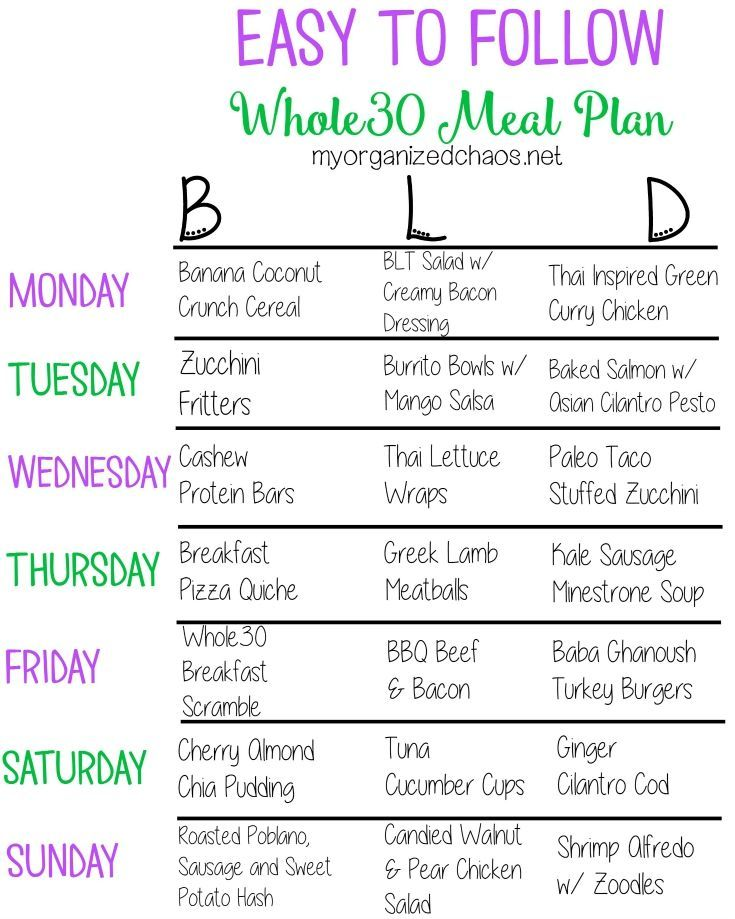 Here's an Easy To Follow Whole30 Meal Plan! You can also
