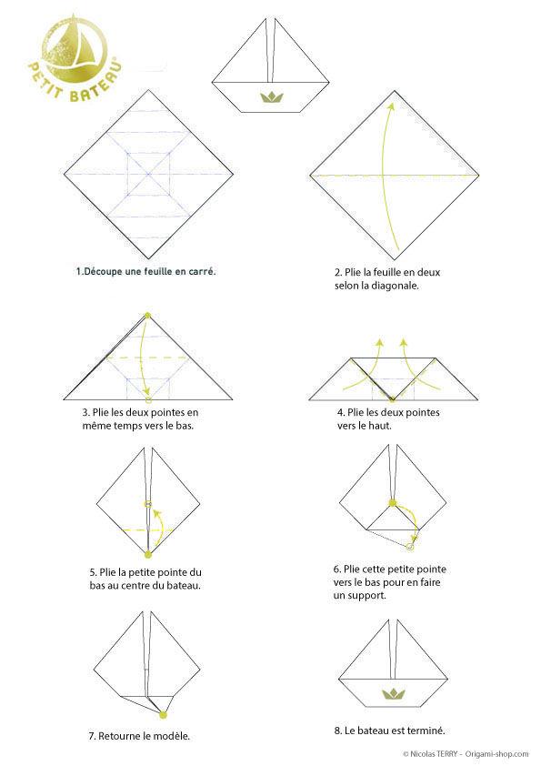 cr ez votre origami avec petit bateau le monde en petit. Black Bedroom Furniture Sets. Home Design Ideas