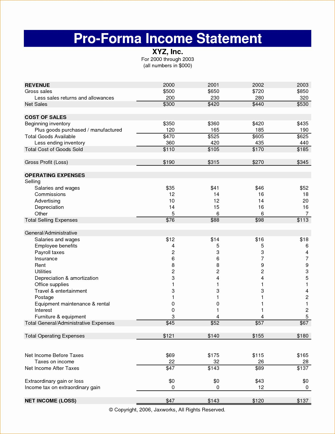 Pro Forma Income Statement Example Beautiful 6 Pro Forma Financial Statement Income Statement Statement Template Financial Statement