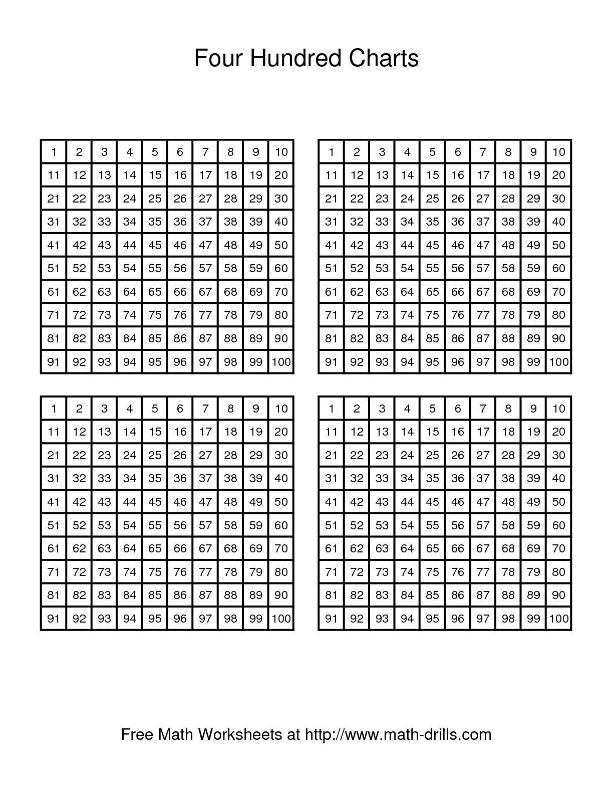 The Four Hundred Charts Math Worksheet From The Number