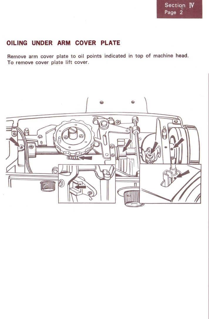 Kenmore 4040 Sewing Machine Cleaning Oiling And Maintenance Amazing How To Oil My Kenmore Sewing Machine
