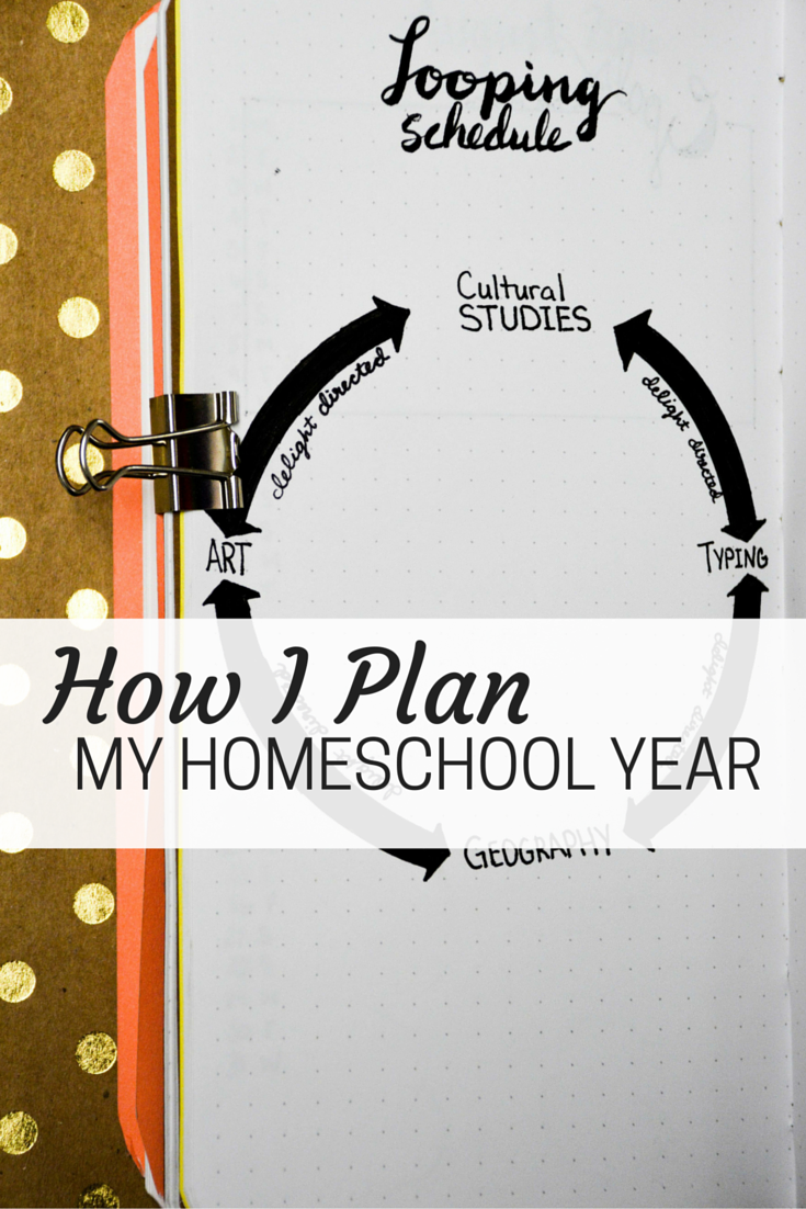 How I Plan My Homeschool Year A Peek Into My Planner  Homeschool