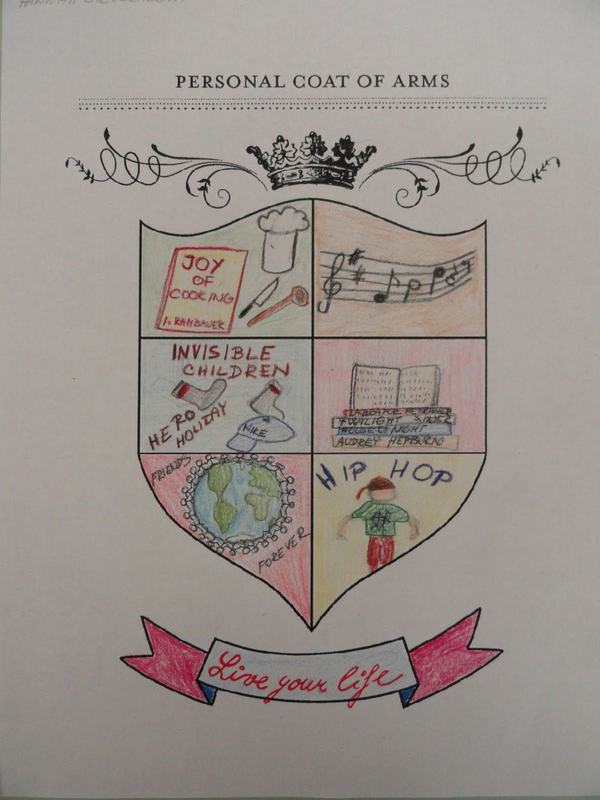 My Personal Coat Of Arms Coat Of Arms Art Therapy Projects Arms