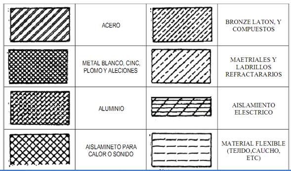 Simbologia de planos arquitectonicos pdf b squeda de for Planos de arquitectura pdf