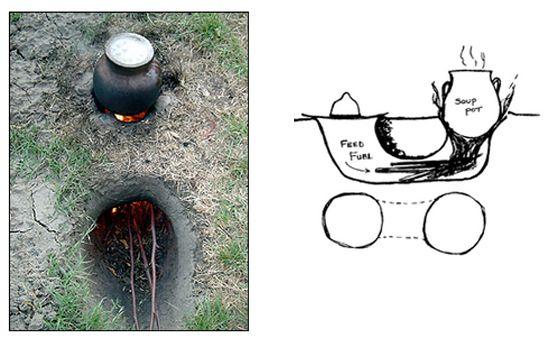 Dakota Fire Hole Pit Oven Fire Dakota Fire Hole Survival Fire