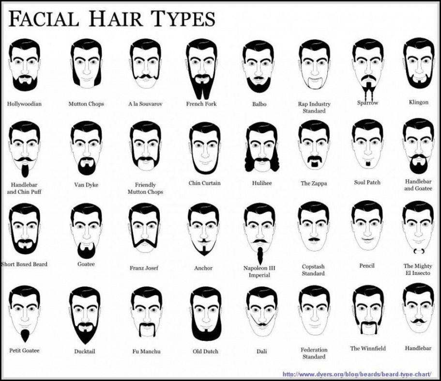 Names Of Haircut Styles