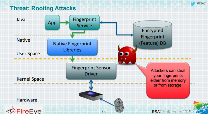 Samsung Galaxy S5 vulnerability allows hackers to steal