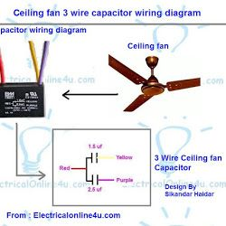 A complete Guide about how to wire a room or room wiring diagram for single  room in house. | Ceiling fan installation, Ceiling fan wiring, Fan  installationPinterest