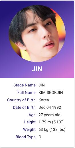 Kim Seokjin Jin Bts Profile In 2020 Bts New Song Seokjin Kpop Profiles
